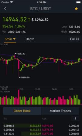 币安app官网下载2021
