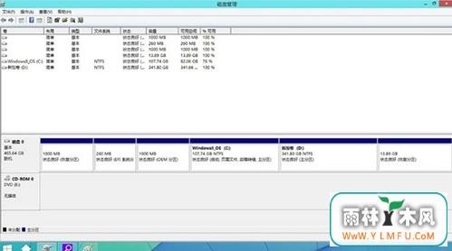 win8系统电脑无损分区操作方法介绍
